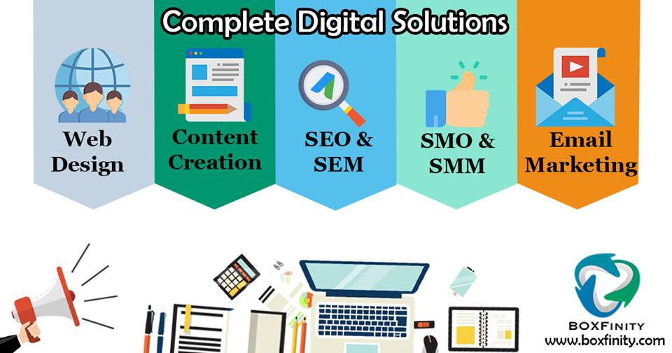 Digital Marketing Services in Hyderabad, India | BOXFinity | post free classified ads - free advertising