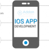 Android Mobile Applications Development Company in USA | free Classified | Free Advertising | free classified ads