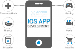 Android Mobile Applications Development Company in USA | post free classified ads - free advertising