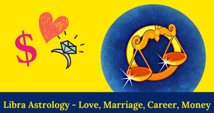 Astrologer in india, Best Astrologer in india | free Classified | Free Advertising | free classified ads
