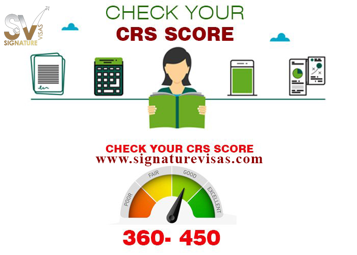 Canada Express Entry CRS Points Calculator | free Classified | Free Advertising | free classified ads