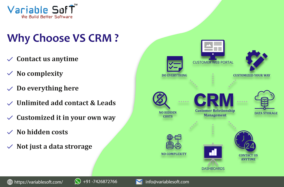 Cheap CRM software india | free Classified | Free Advertising | free classified ads