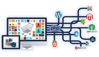Ecommerce Development Services | free Classified | Free Advertising | free classified ads
