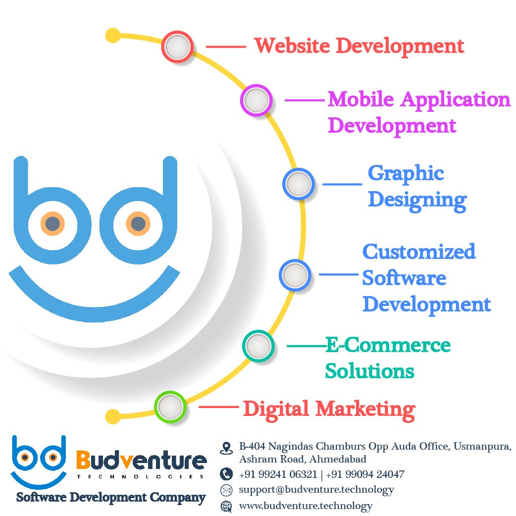 Best Web Development Company in Ahmedabad | free Classified | Free Advertising | free classified ads
