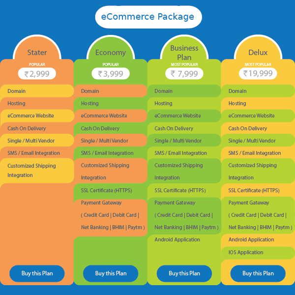 eCommerce Website & Application @3000 only |  eCommerce Solution | free Classified | Free Advertising | free classified ads